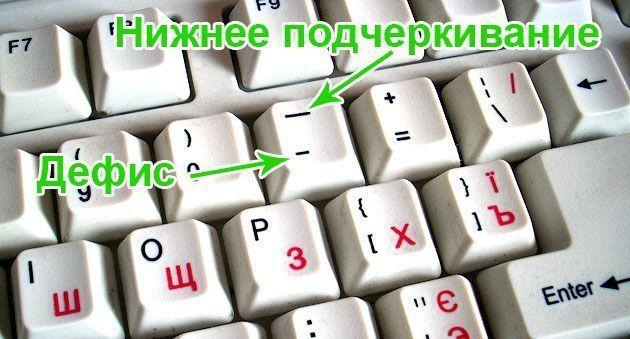 знак дефис на клавиатуре компьютера