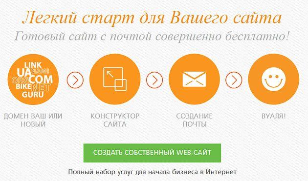 Обзор конструктора сайтов Freehost.ua