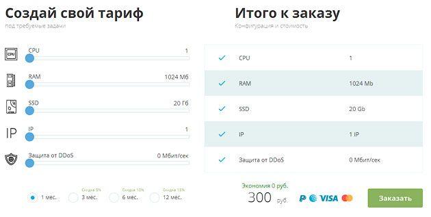 виртуальные сервера VDS
