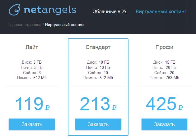 NetAngels тарифные планы
