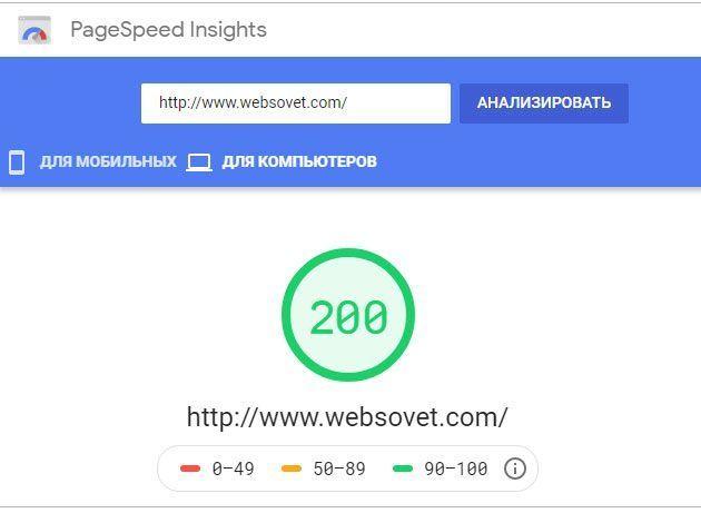 Google PageSpeed и скорость загрузки сайта