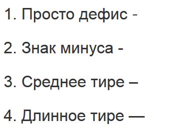 Различие между знаком минуса и дефисом